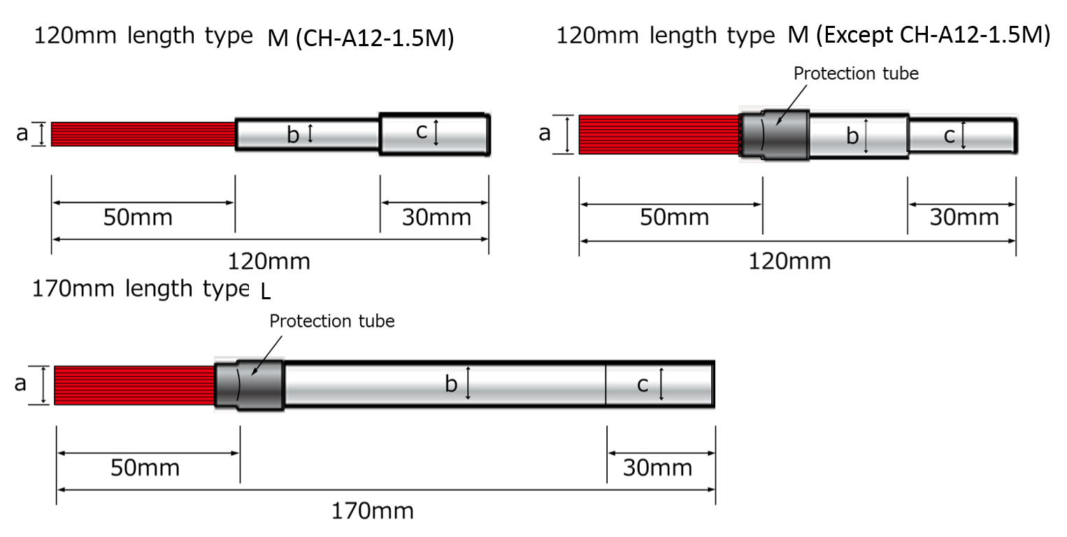 Tool Schematic - Red Brush